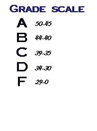 barbri essay grading scale